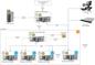 EnergyPod System Architecture