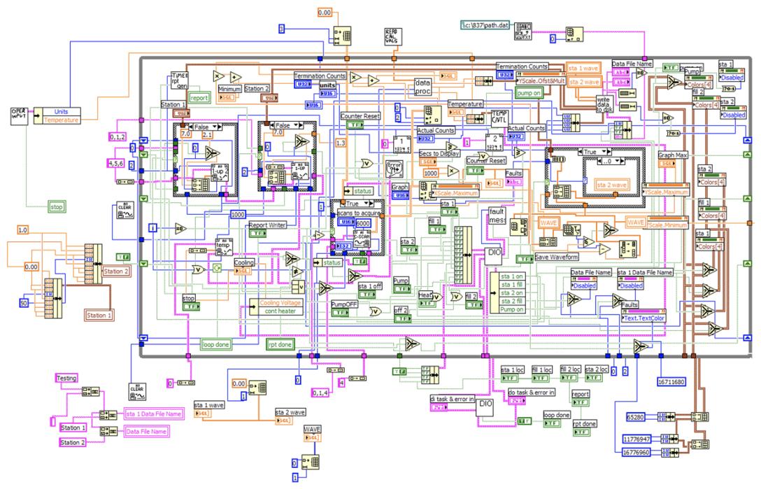 [DIAGRAM_34OR]  Avoiding Spaghetti Code in LabVIEW (Part 2) | Messy Wiring Diagram |  | JKI Blog